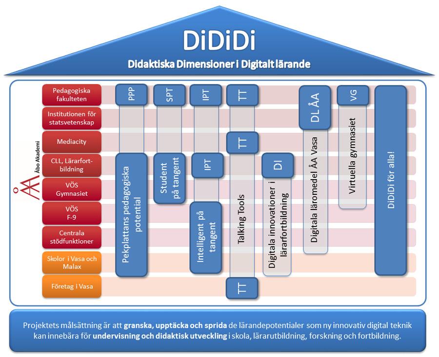 DiDiDi - husmodell - 25.5